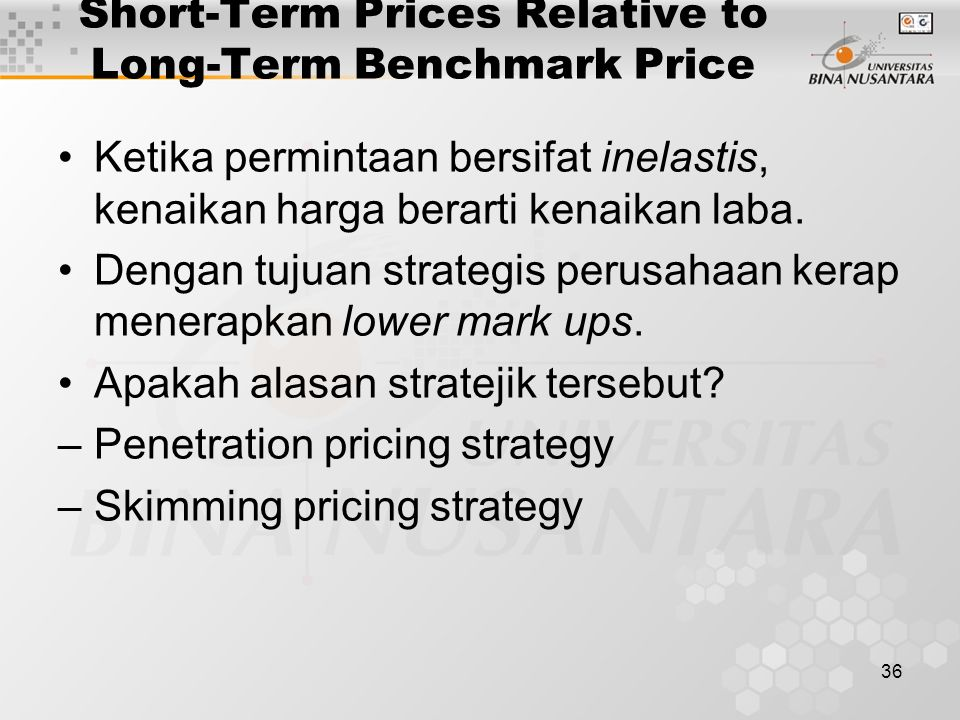 Short-Term Prices Relative to Long-Term Benchmark Price