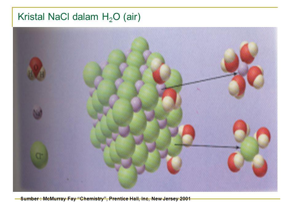 Kristal NaCl dalam H2O (air)