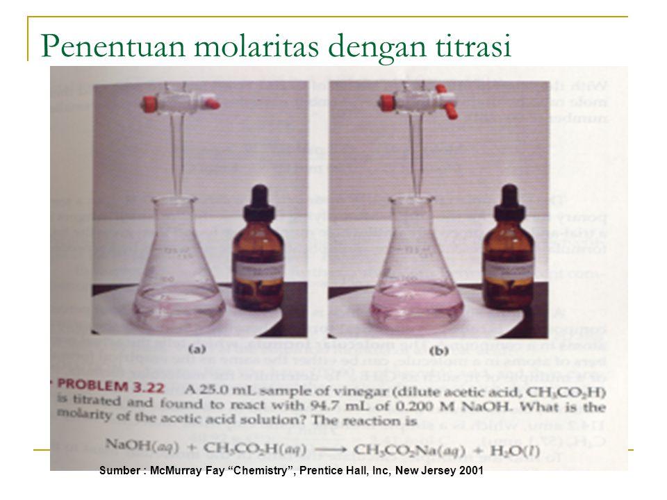 Penentuan molaritas dengan titrasi