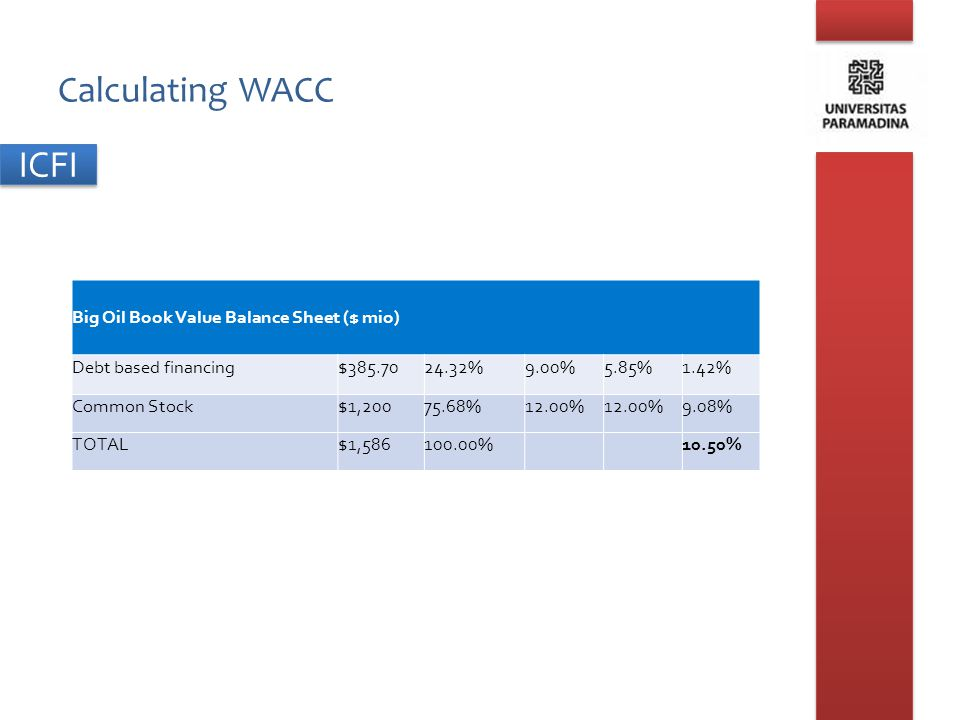 Calculating WACC Big Oil Book Value Balance Sheet ($ mio)