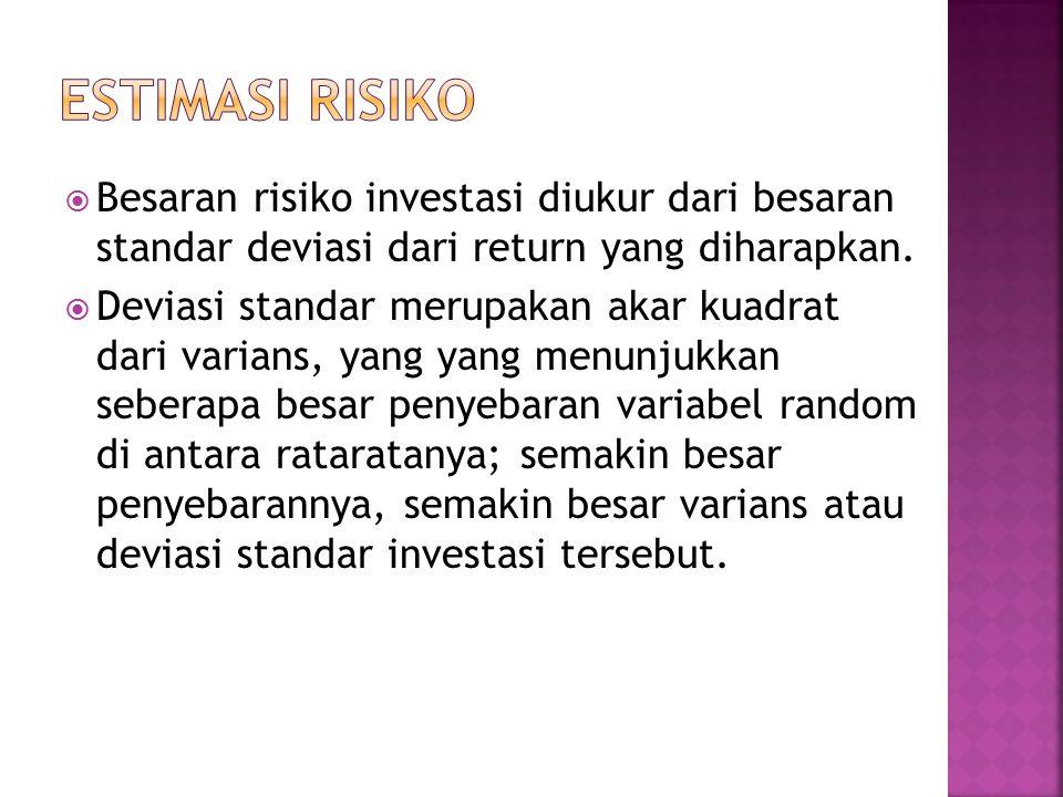 ESTIMASI RISIKO Besaran risiko investasi diukur dari besaran standar deviasi dari return yang diharapkan.