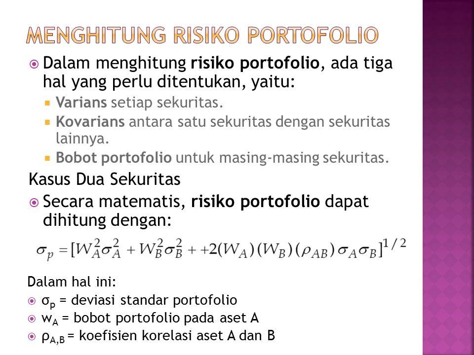 MENGHITUNG RISIKO PORTOFOLIO