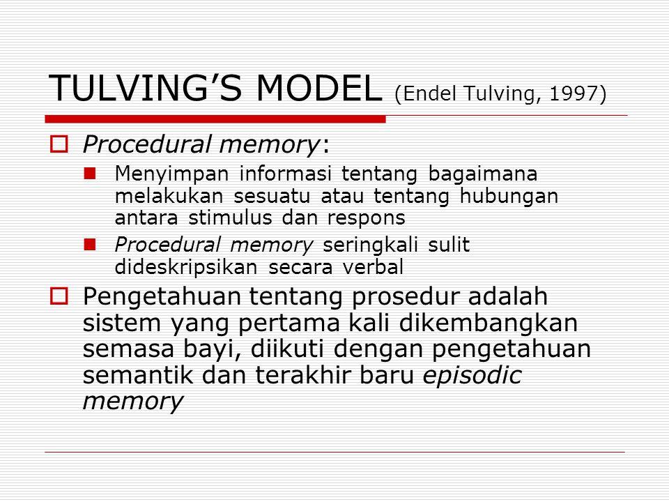 TULVING'S MODEL (Endel Tulving, 1997)