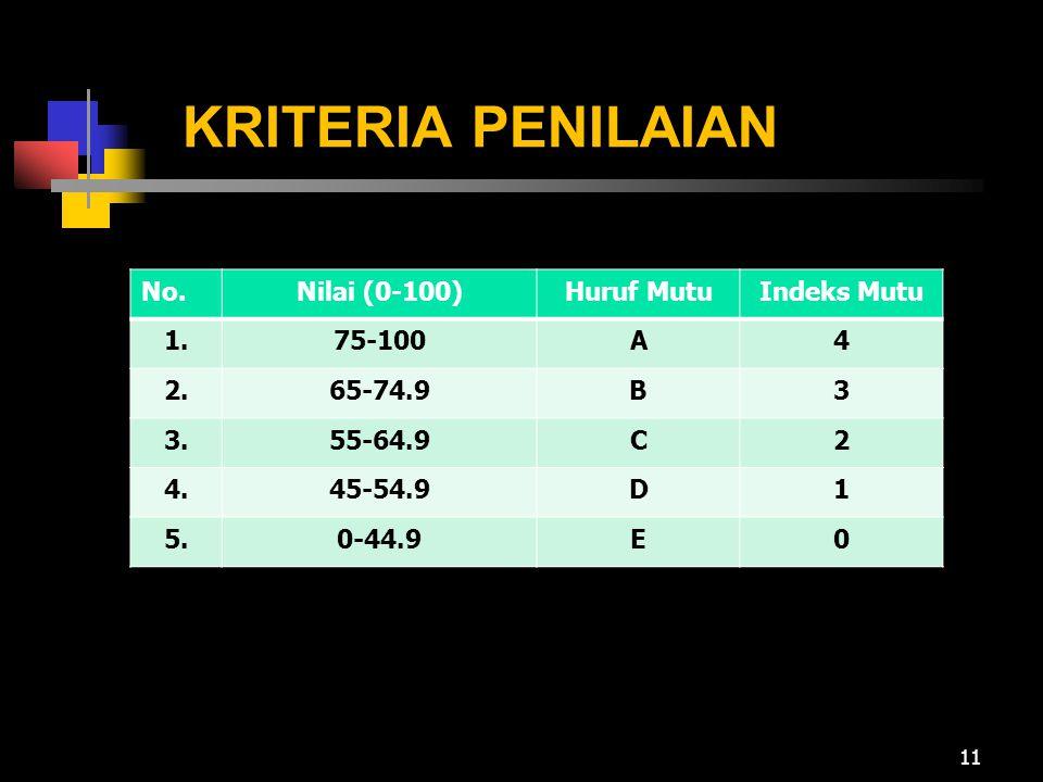 KRITERIA PENILAIAN No. Nilai (0-100) Huruf Mutu Indeks Mutu 1. 75-100