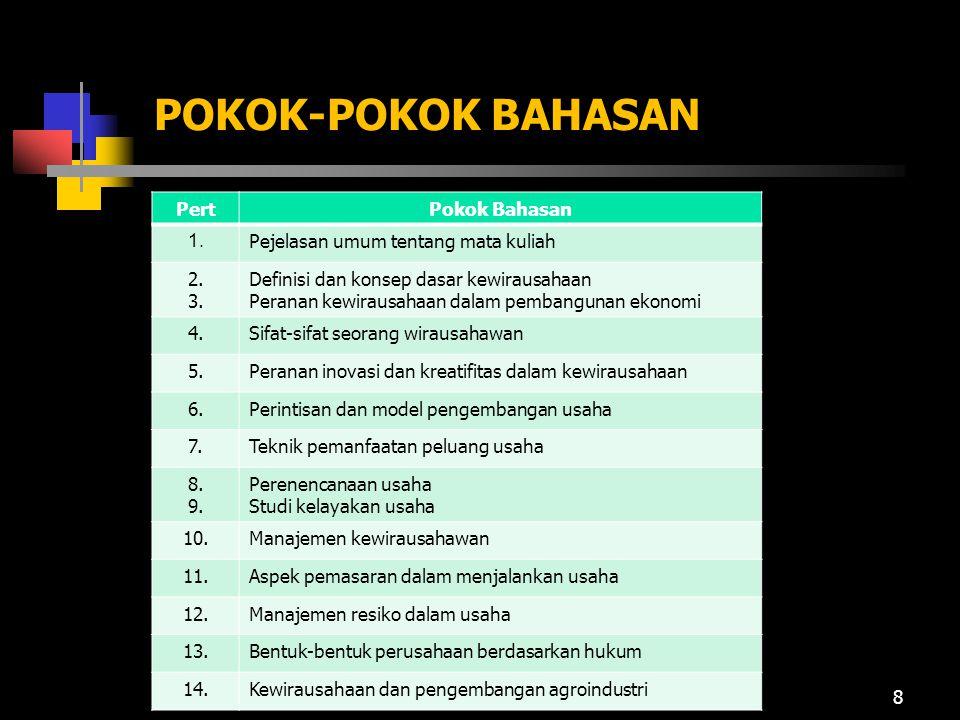 POKOK-POKOK BAHASAN Pert Pokok Bahasan 1.