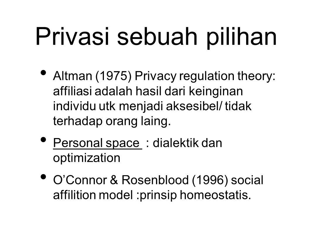 Privasi sebuah pilihan