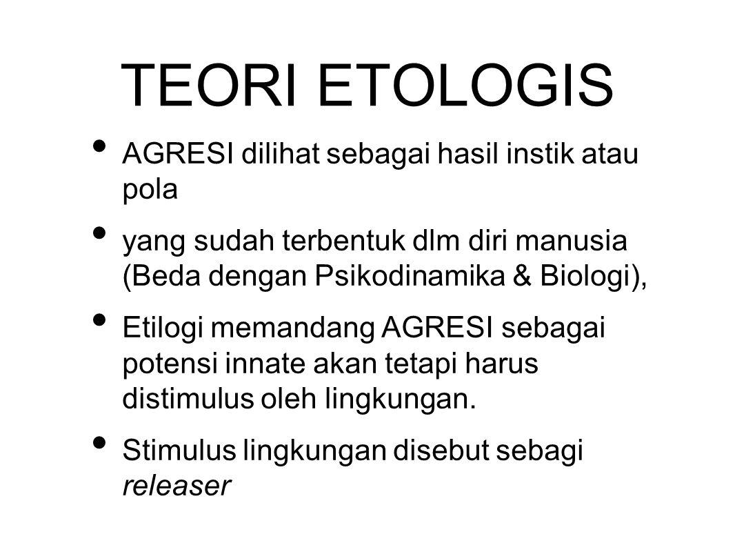 TEORI ETOLOGIS AGRESI dilihat sebagai hasil instik atau pola