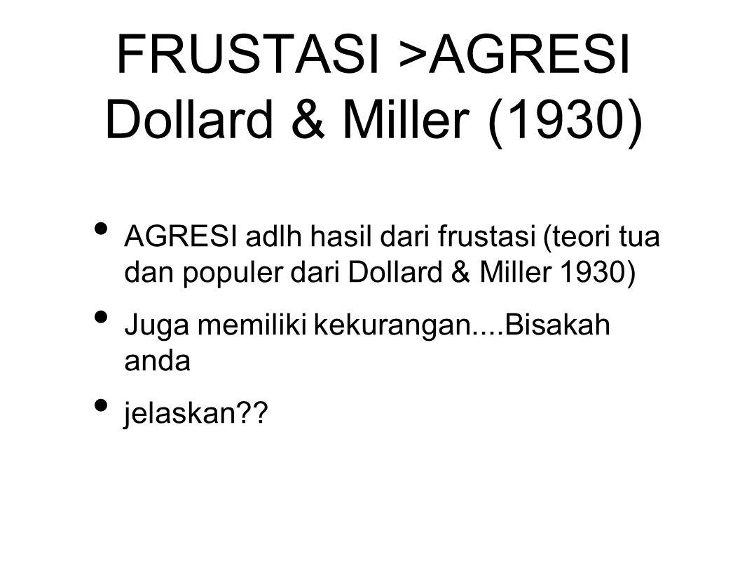 FRUSTASI >AGRESI Dollard & Miller (1930)
