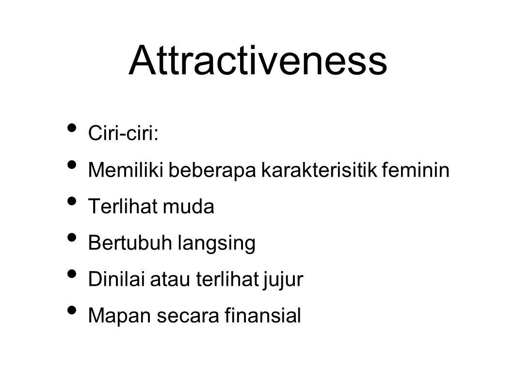 Attractiveness Ciri-ciri: Memiliki beberapa karakterisitik feminin