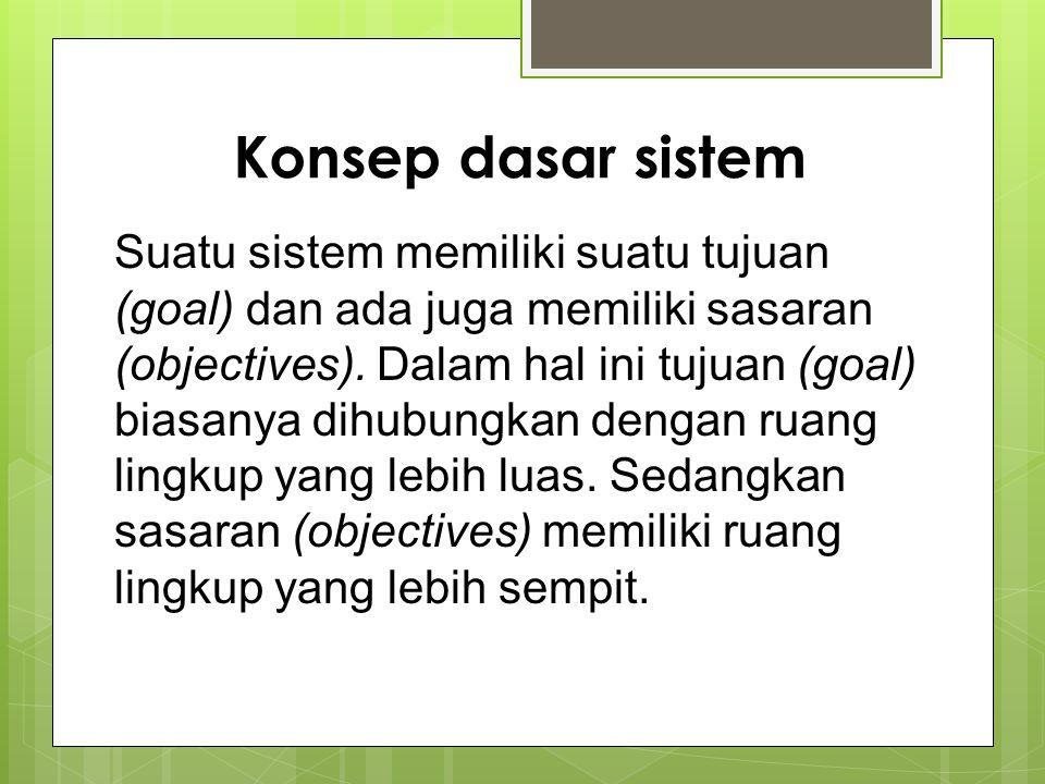 Konsep dasar sistem