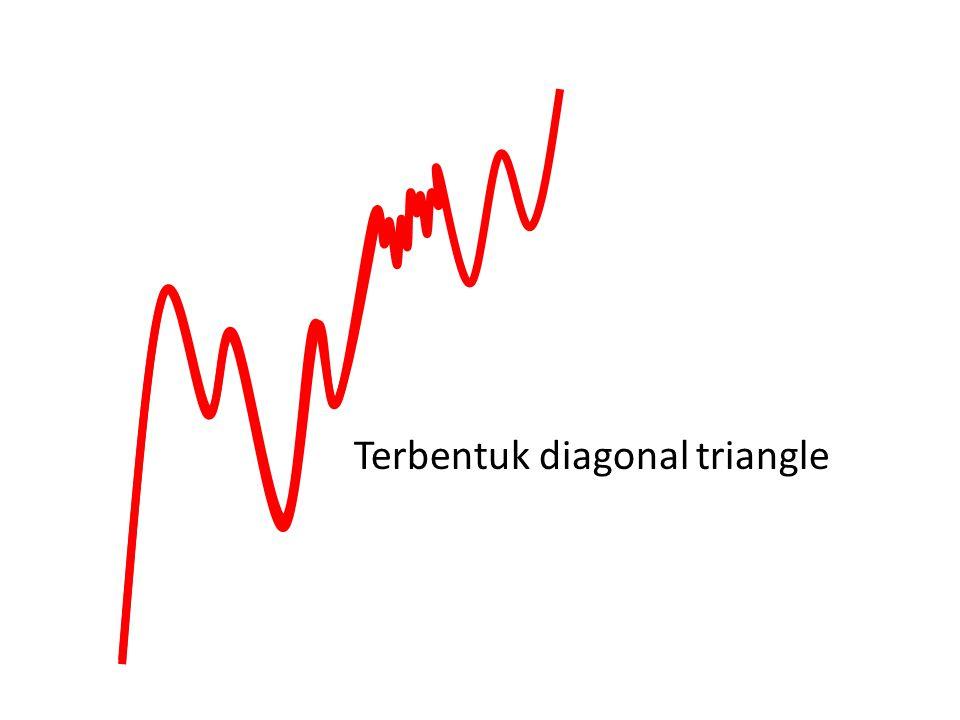 Terbentuk diagonal triangle