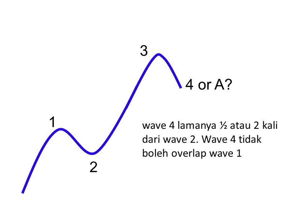 3 4 or A 1 wave 4 lamanya ½ atau 2 kali dari wave 2. Wave 4 tidak boleh overlap wave 1 2