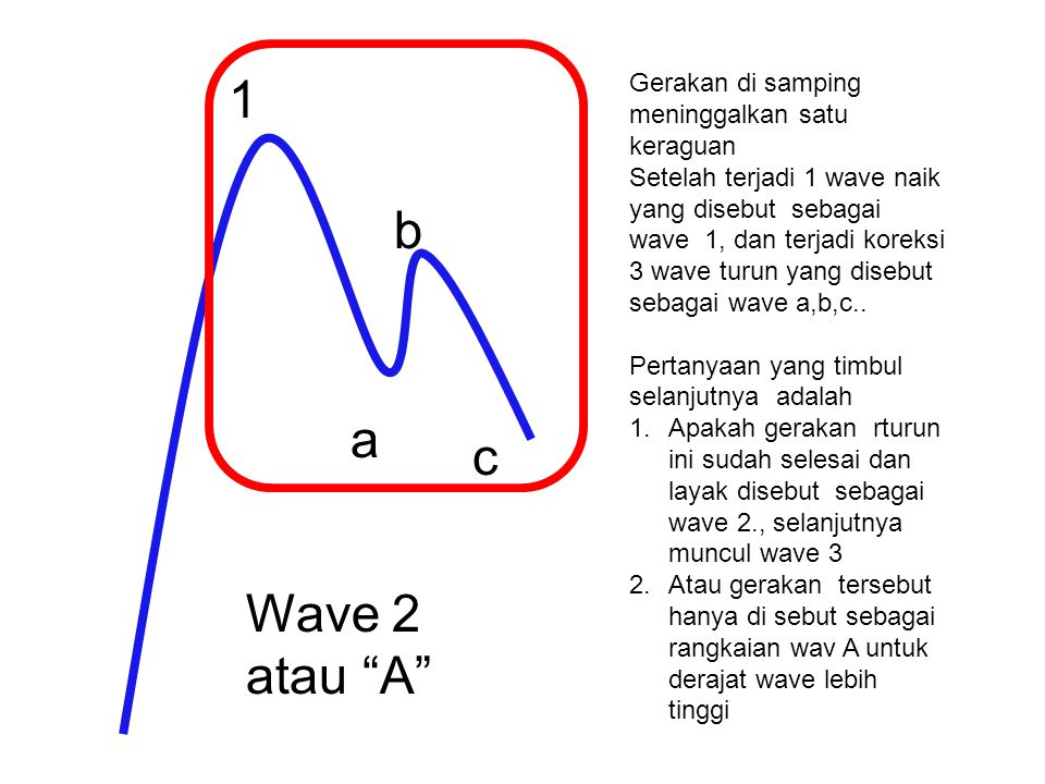 1 b a c Wave 2 atau A Gerakan di samping meninggalkan satu keraguan