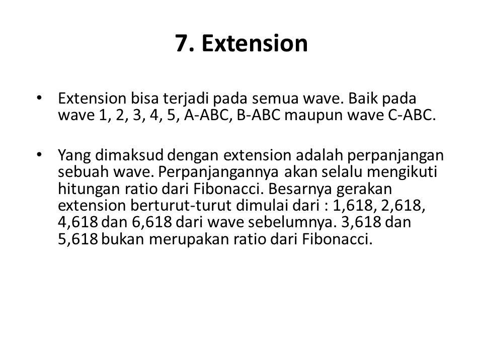 7. Extension Extension bisa terjadi pada semua wave. Baik pada wave 1, 2, 3, 4, 5, A-ABC, B-ABC maupun wave C-ABC.
