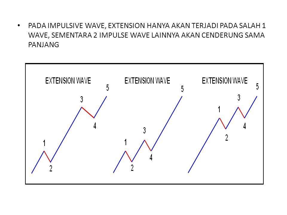 PADA IMPULSIVE WAVE, EXTENSION HANYA AKAN TERJADI PADA SALAH 1 WAVE, SEMENTARA 2 IMPULSE WAVE LAINNYA AKAN CENDERUNG SAMA PANJANG