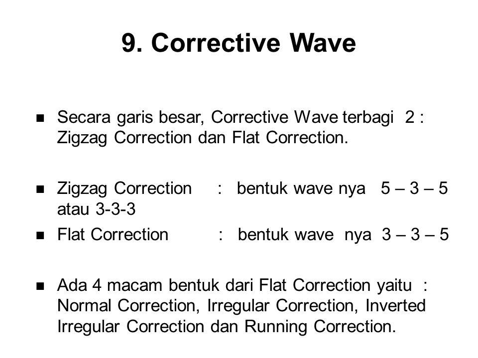 9. Corrective Wave Secara garis besar, Corrective Wave terbagi 2 : Zigzag Correction dan Flat Correction.