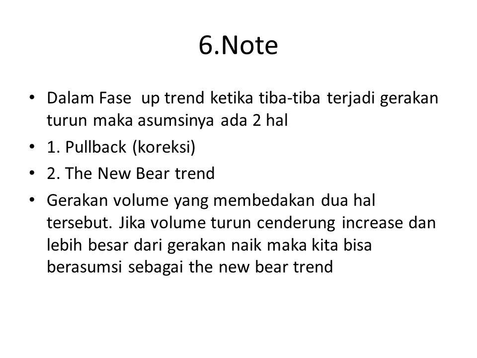 6.Note Dalam Fase up trend ketika tiba-tiba terjadi gerakan turun maka asumsinya ada 2 hal. 1. Pullback (koreksi)
