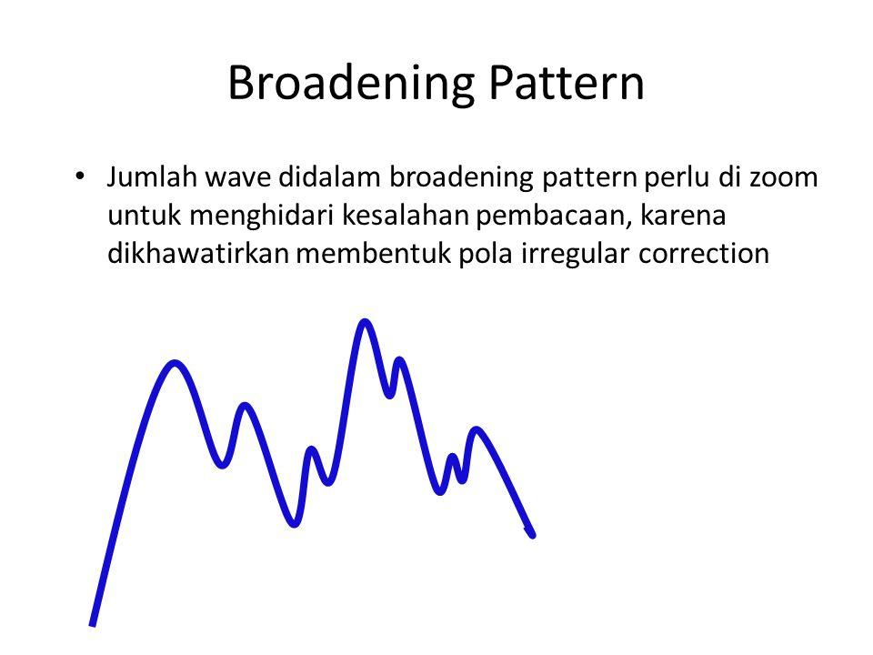 Broadening Pattern