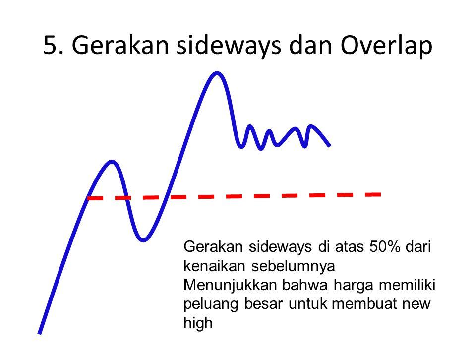 5. Gerakan sideways dan Overlap