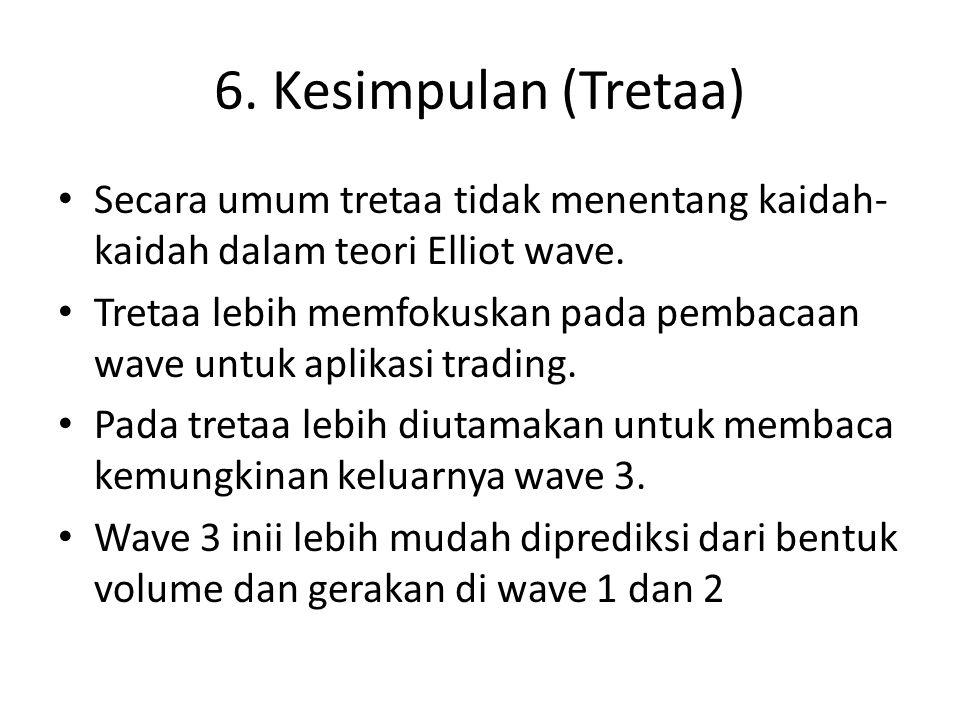 6. Kesimpulan (Tretaa) Secara umum tretaa tidak menentang kaidah-kaidah dalam teori Elliot wave.