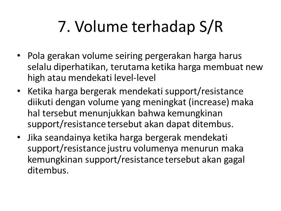 7. Volume terhadap S/R