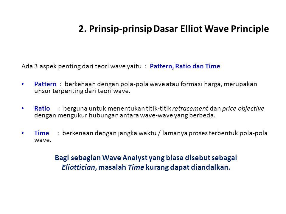 2. Prinsip-prinsip Dasar Elliot Wave Principle