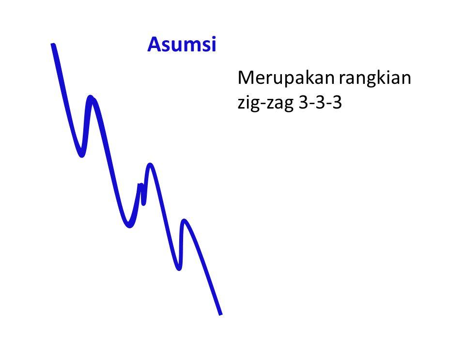 Asumsi Merupakan rangkian zig-zag 3-3-3