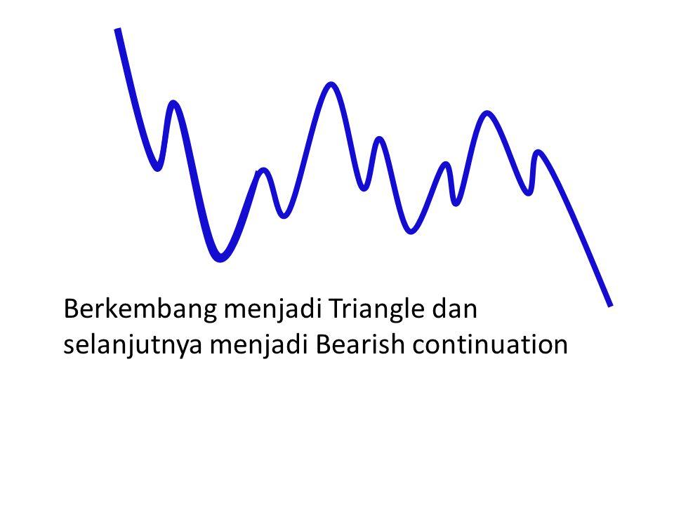 Berkembang menjadi Triangle dan selanjutnya menjadi Bearish continuation