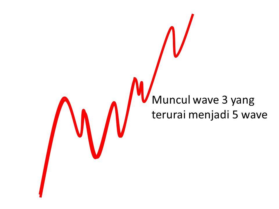 Muncul wave 3 yang terurai menjadi 5 wave