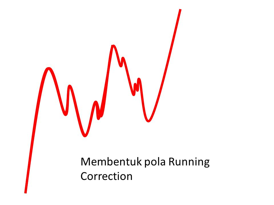 Membentuk pola Running Correction