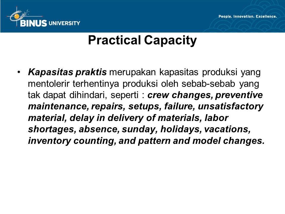 Practical Capacity