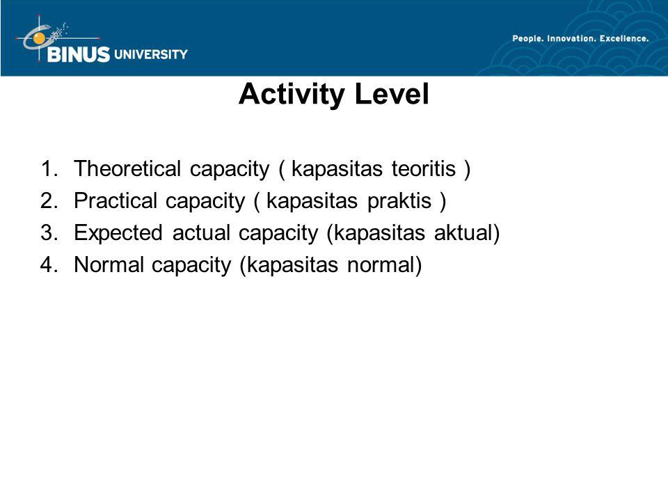 Activity Level Theoretical capacity ( kapasitas teoritis )