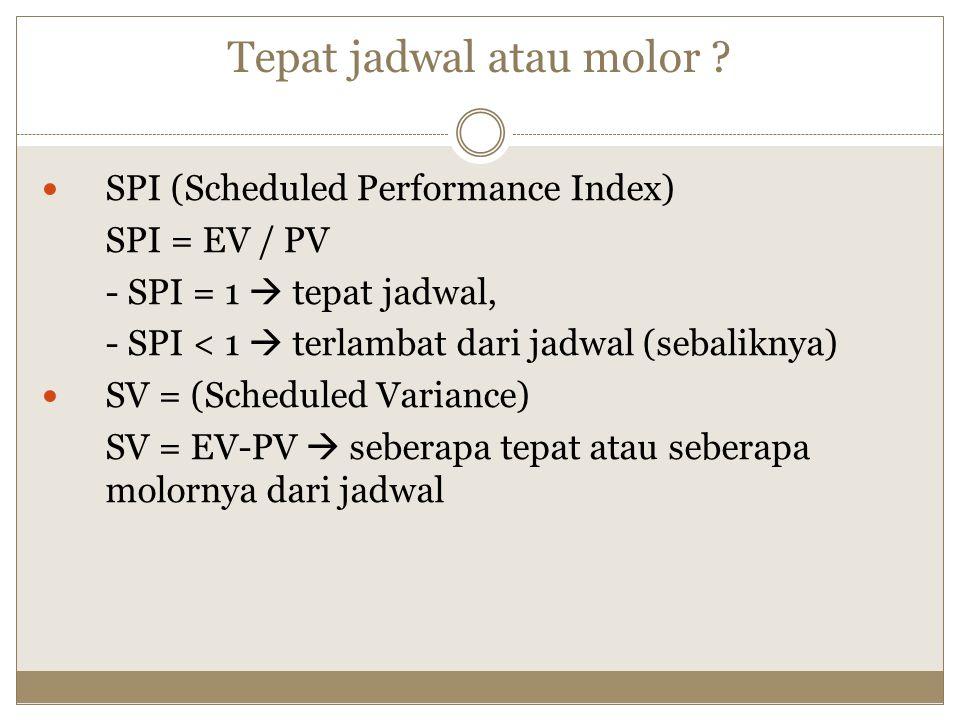 Tepat jadwal atau molor
