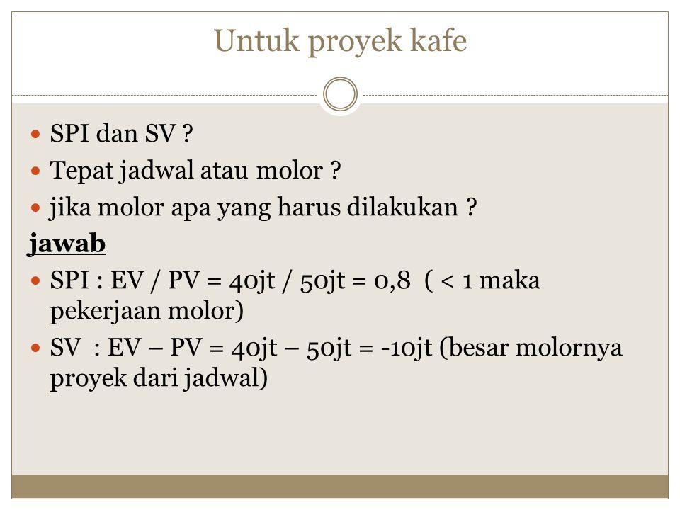 Untuk proyek kafe SPI dan SV Tepat jadwal atau molor