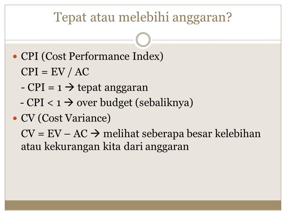 Tepat atau melebihi anggaran