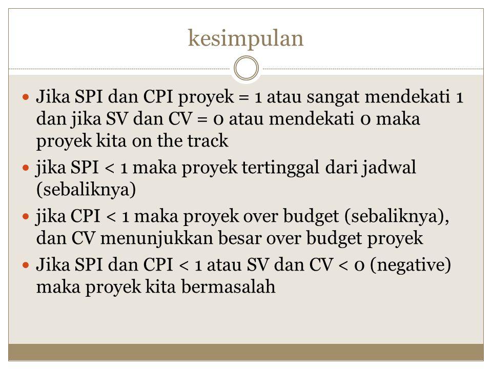 kesimpulan Jika SPI dan CPI proyek = 1 atau sangat mendekati 1 dan jika SV dan CV = 0 atau mendekati 0 maka proyek kita on the track.