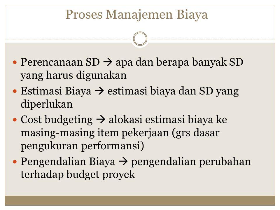 Proses Manajemen Biaya