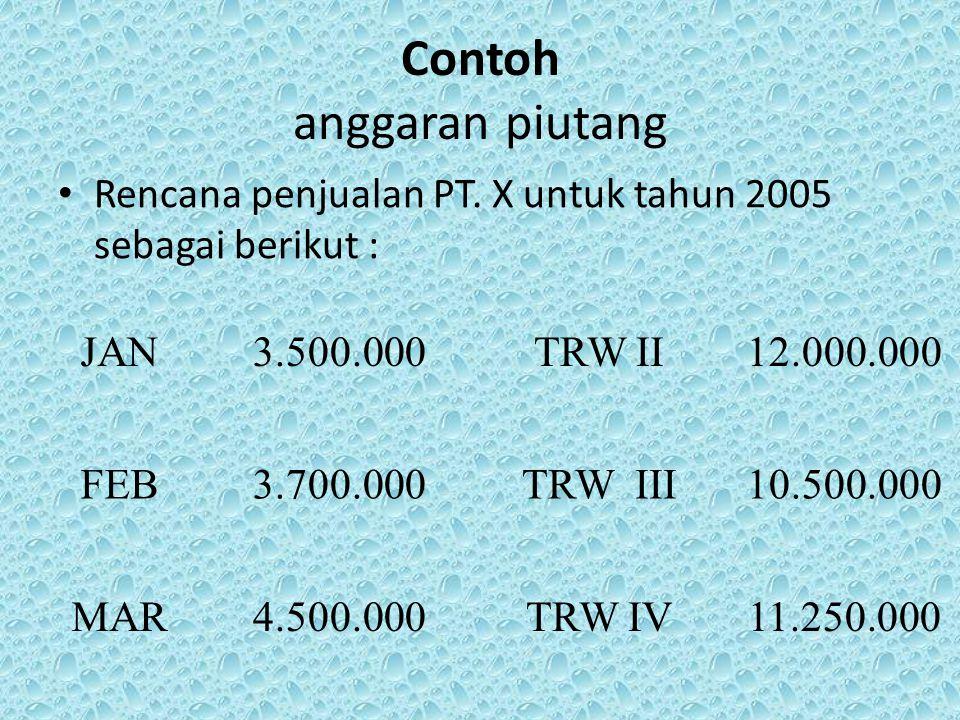 Contoh anggaran piutang