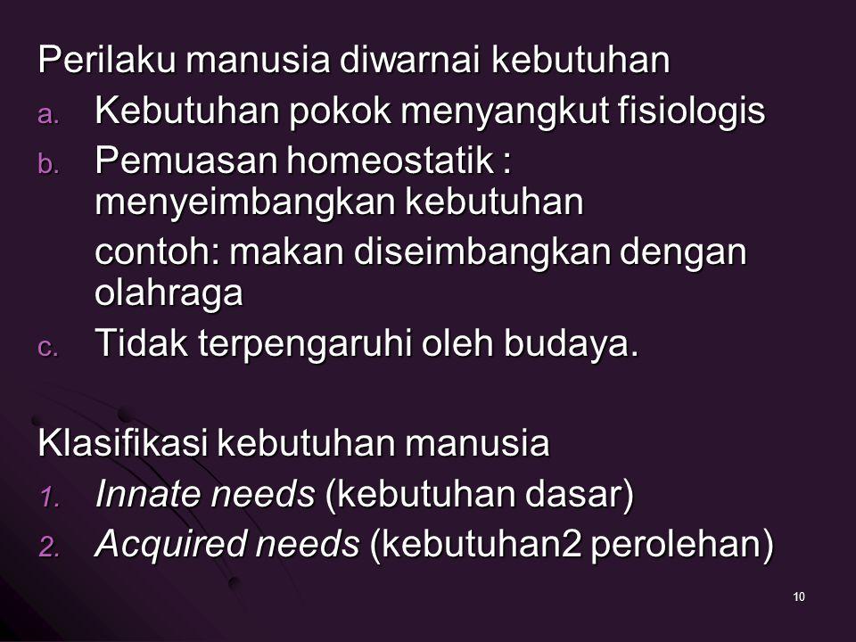 Perilaku manusia diwarnai kebutuhan