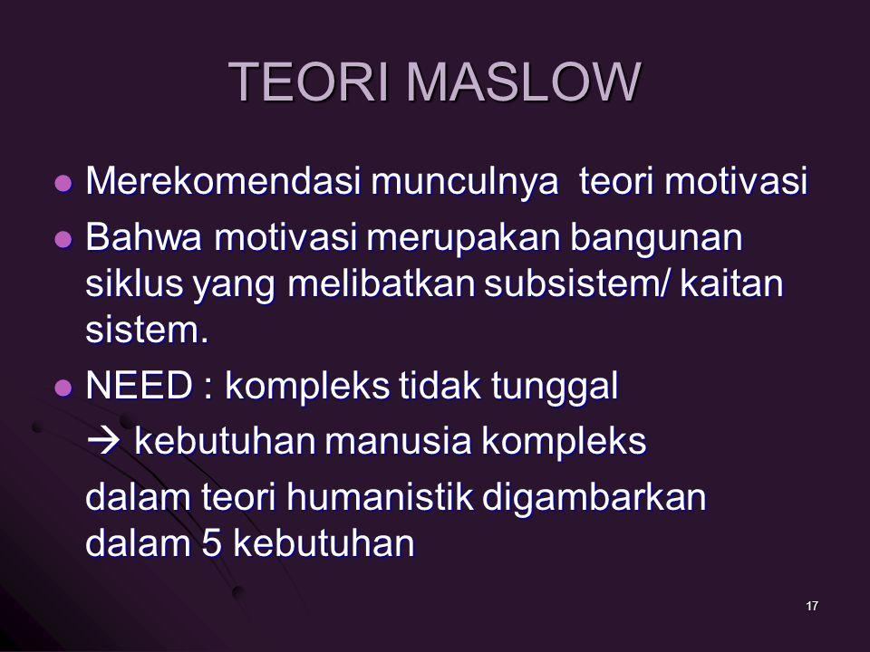 TEORI MASLOW Merekomendasi munculnya teori motivasi