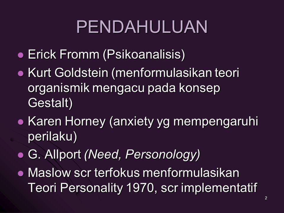 PENDAHULUAN Erick Fromm (Psikoanalisis)