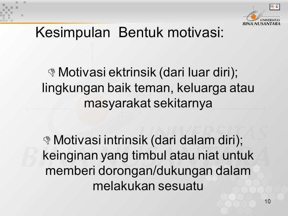 Kesimpulan Bentuk motivasi: