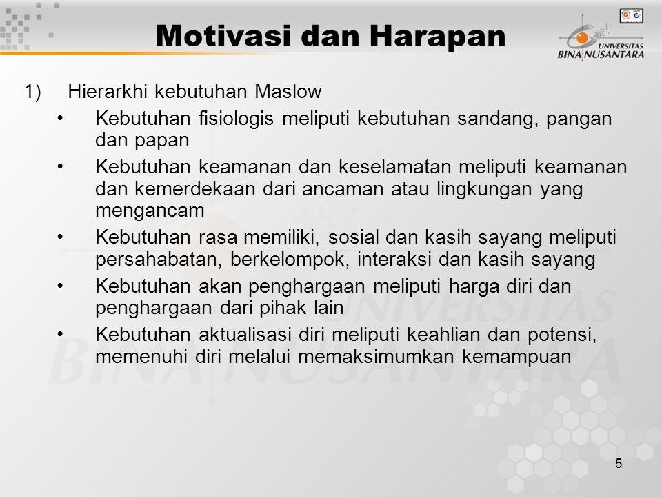 Motivasi dan Harapan Hierarkhi kebutuhan Maslow