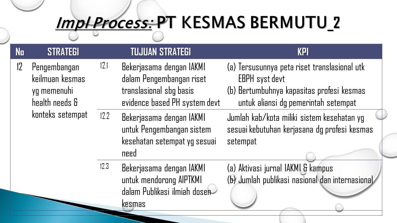 Impl Process: PT KESMAS BERMUTU_2