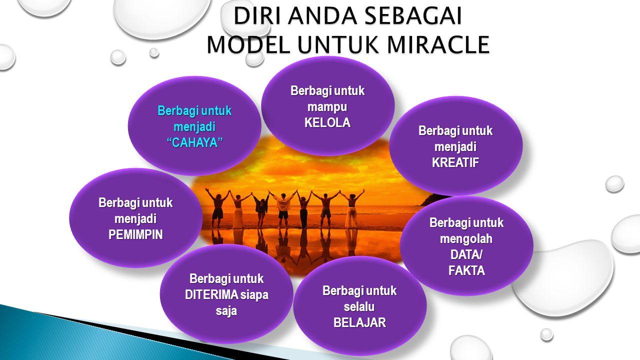 DIRI ANDA SEBAGAI MODEL UNTUK MIRACLE