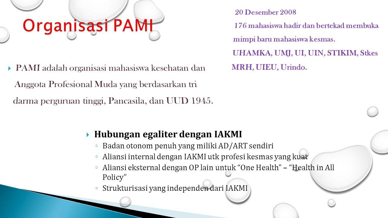 20 Desember 2008 176 mahasiswa hadir dan bertekad membuka mimpi baru mahasiswa kesmas. UHAMKA, UMJ, UI, UIN, STIKIM, Stkes MRH, UIEU, Urindo.