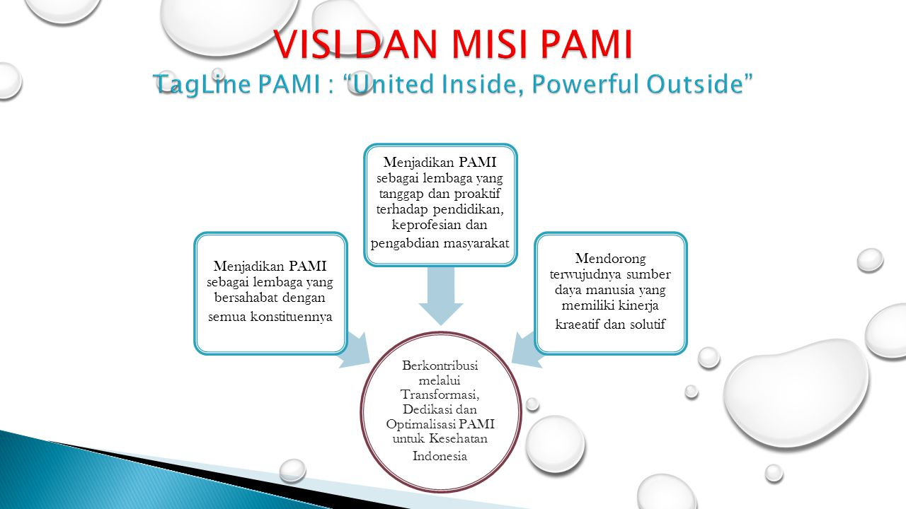 VISI DAN MISI PAMI TagLine PAMI : United Inside, Powerful Outside
