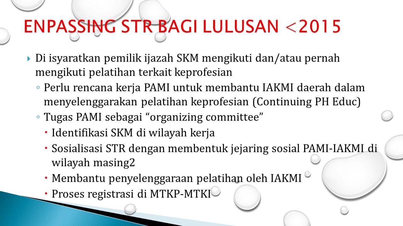 ENPASSING STR BAGI LULUSAN <2015