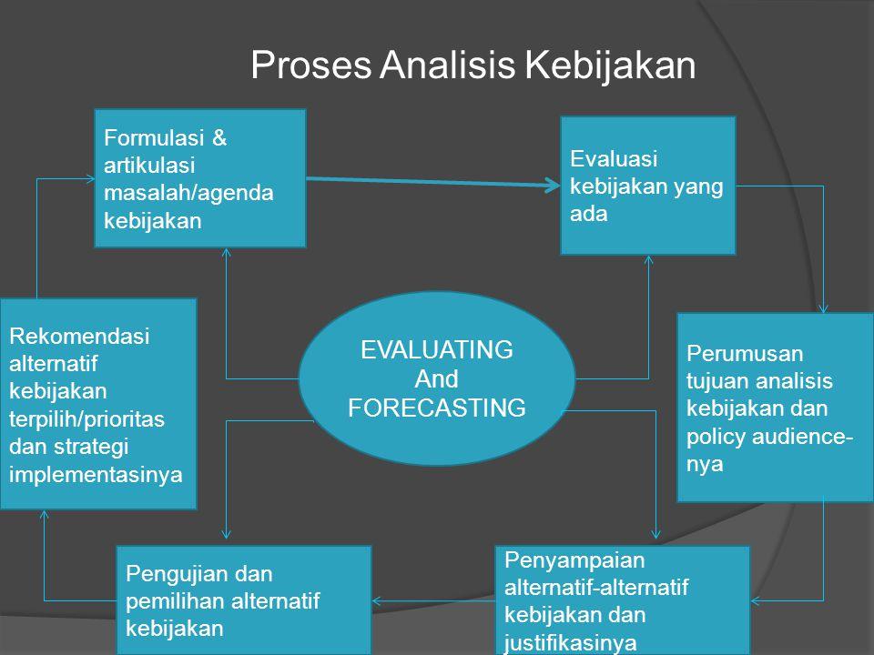 Proses Analisis Kebijakan