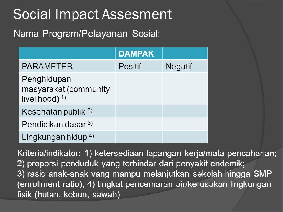 Social Impact Assesment